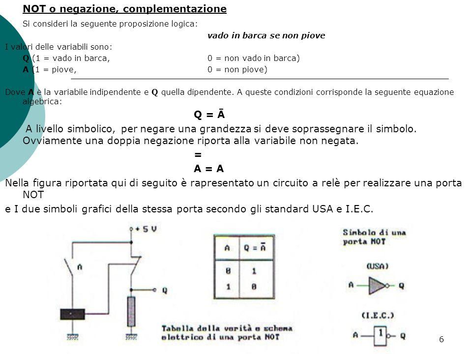 6 NOT o negazione, complementazione Si consideri la seguente proposizione logica: vado in barca se non piove I valori delle variabili sono: Q (1 = vad