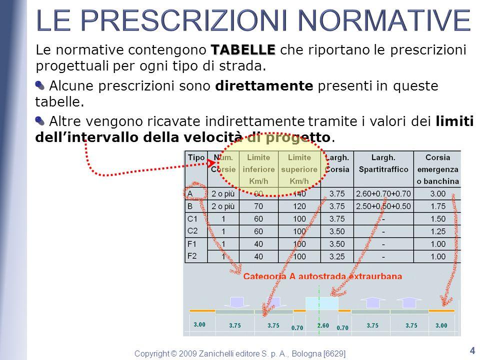 Copyright © 2009 Zanichelli editore S. p. A., Bologna [6629] 55