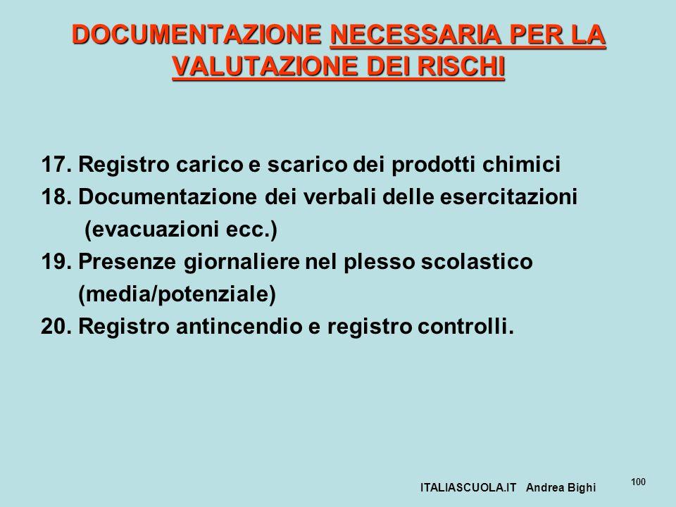 ITALIASCUOLA.IT Andrea Bighi 100 DOCUMENTAZIONE NECESSARIA PER LA VALUTAZIONE DEI RISCHI 17. Registro carico e scarico dei prodotti chimici 18. Docume