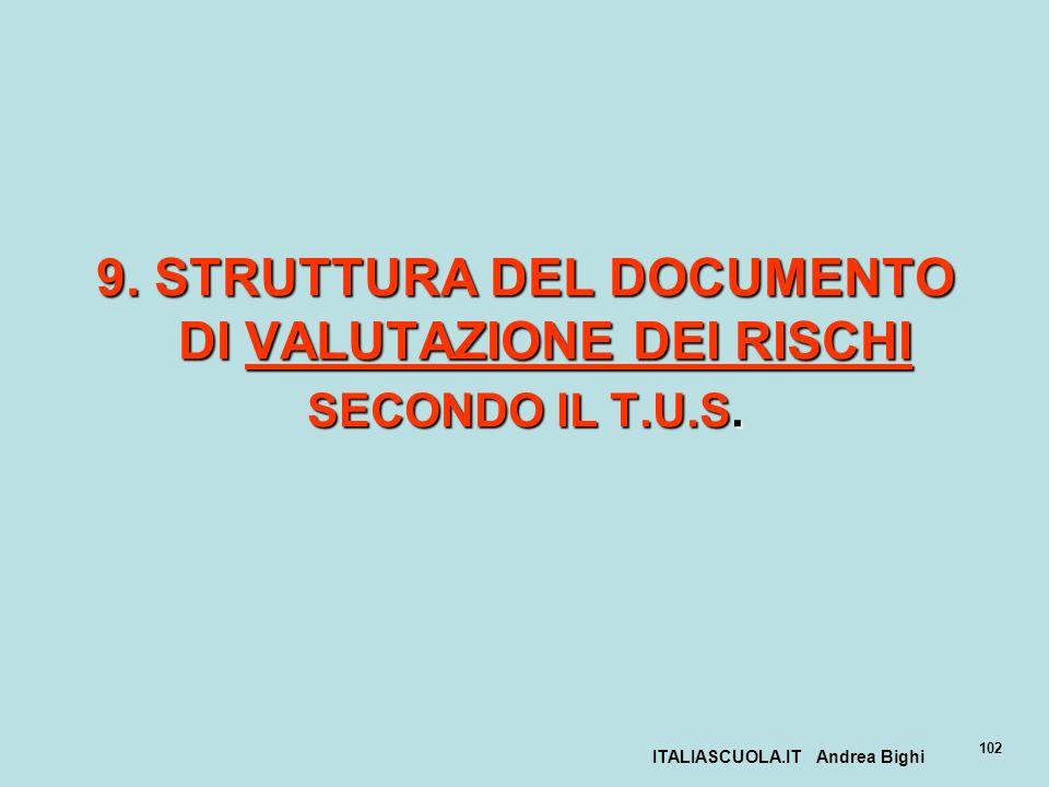 ITALIASCUOLA.IT Andrea Bighi 102 9. STRUTTURA DEL DOCUMENTO DI VALUTAZIONE DEI RISCHI SECONDO IL T.U.S.