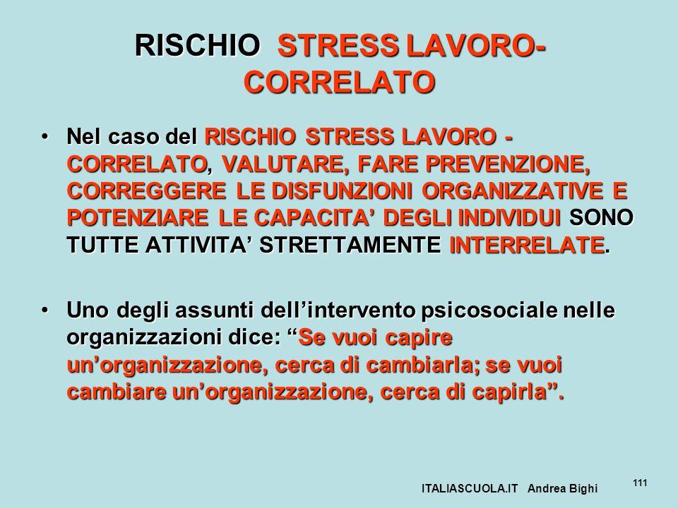 ITALIASCUOLA.IT Andrea Bighi 111 RISCHIO STRESS LAVORO- CORRELATO Nel caso del RISCHIO STRESS LAVORO - CORRELATO, VALUTARE, FARE PREVENZIONE, CORREGGE