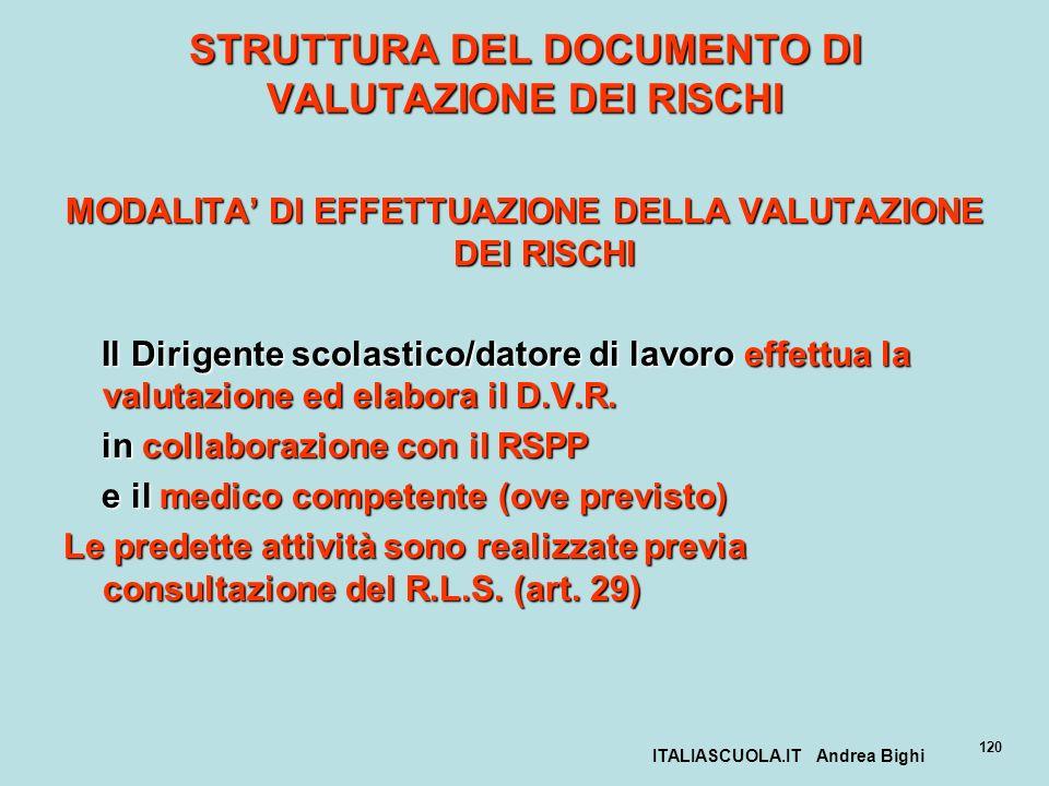 ITALIASCUOLA.IT Andrea Bighi 120 STRUTTURA DEL DOCUMENTO DI VALUTAZIONE DEI RISCHI MODALITA DI EFFETTUAZIONE DELLA VALUTAZIONE DEI RISCHI Il Dirigente