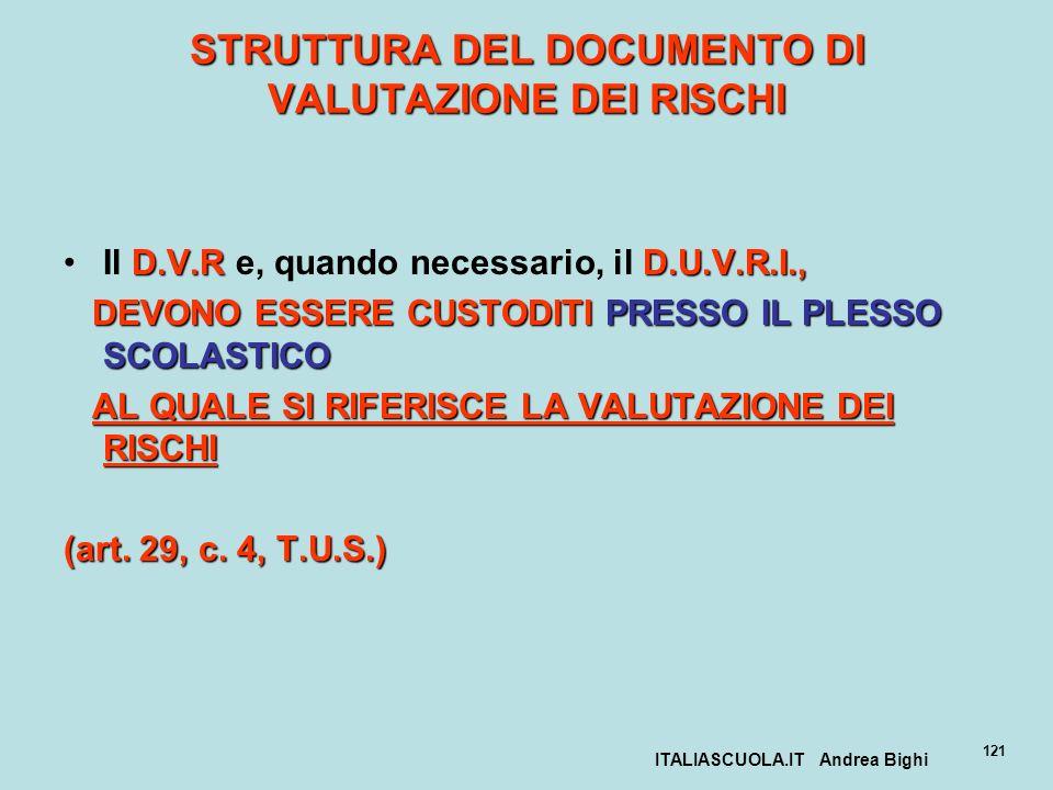 ITALIASCUOLA.IT Andrea Bighi 121 STRUTTURA DEL DOCUMENTO DI VALUTAZIONE DEI RISCHI D.V.R D.U.V.R.I.,Il D.V.R e, quando necessario, il D.U.V.R.I., DEVO