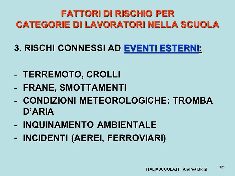 ITALIASCUOLA.IT Andrea Bighi 125 FATTORI DI RISCHIO PER CATEGORIE DI LAVORATORI NELLA SCUOLA RISCHI CONNESSI AD EVENTI ESTERNI: 3. RISCHI CONNESSI AD