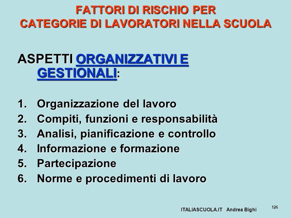 ITALIASCUOLA.IT Andrea Bighi 126 FATTORI DI RISCHIO PER CATEGORIE DI LAVORATORI NELLA SCUOLA ASPETTI ORGANIZZATIVI E GESTIONALI : 1.Organizzazione del