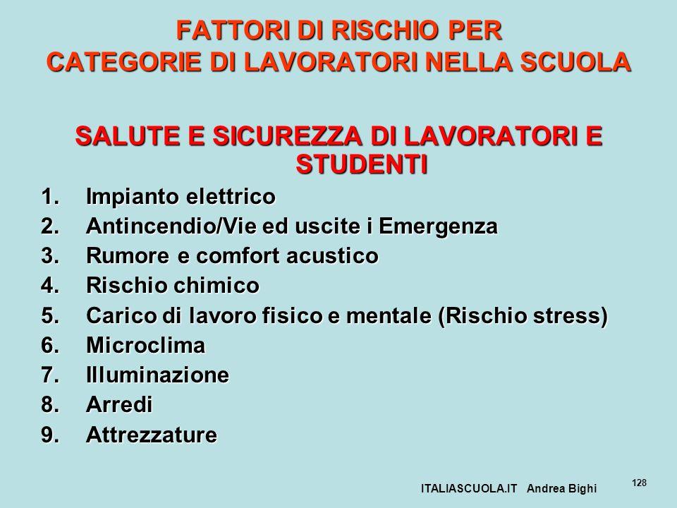 ITALIASCUOLA.IT Andrea Bighi 128 FATTORI DI RISCHIO PER CATEGORIE DI LAVORATORI NELLA SCUOLA SALUTE E SICUREZZA DI LAVORATORI E STUDENTI 1.Impianto el