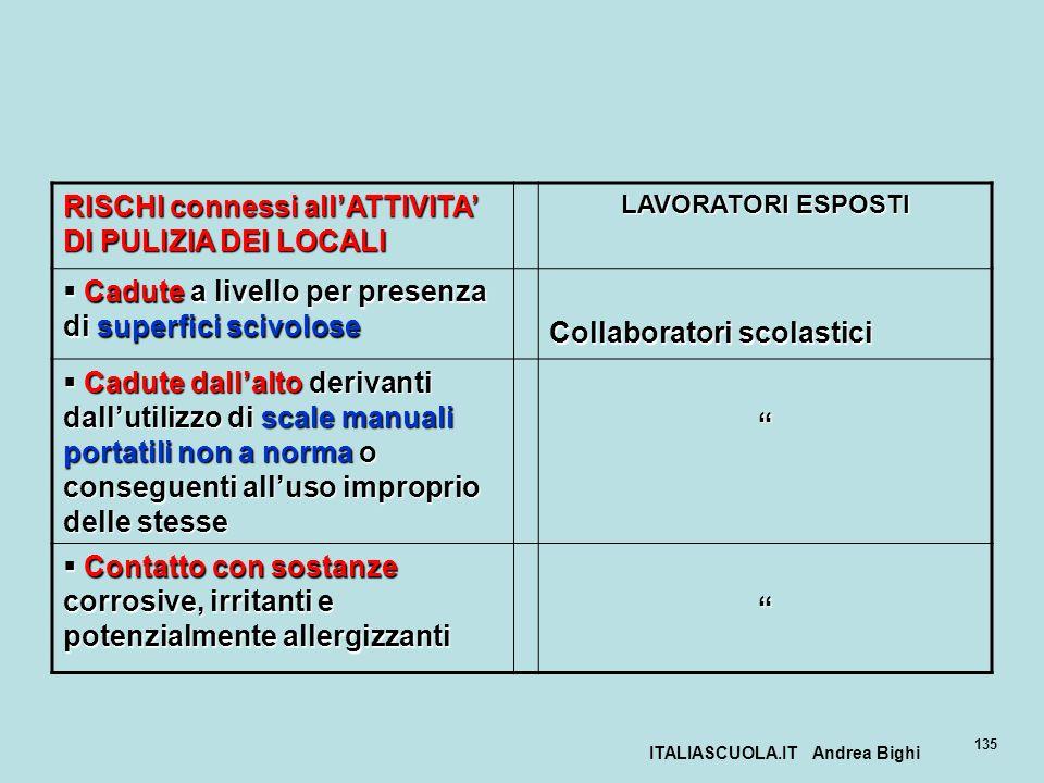 ITALIASCUOLA.IT Andrea Bighi 135 RISCHI connessi allATTIVITA DI PULIZIA DEI LOCALI LAVORATORI ESPOSTI Cadute a livello per presenza di superfici scivo