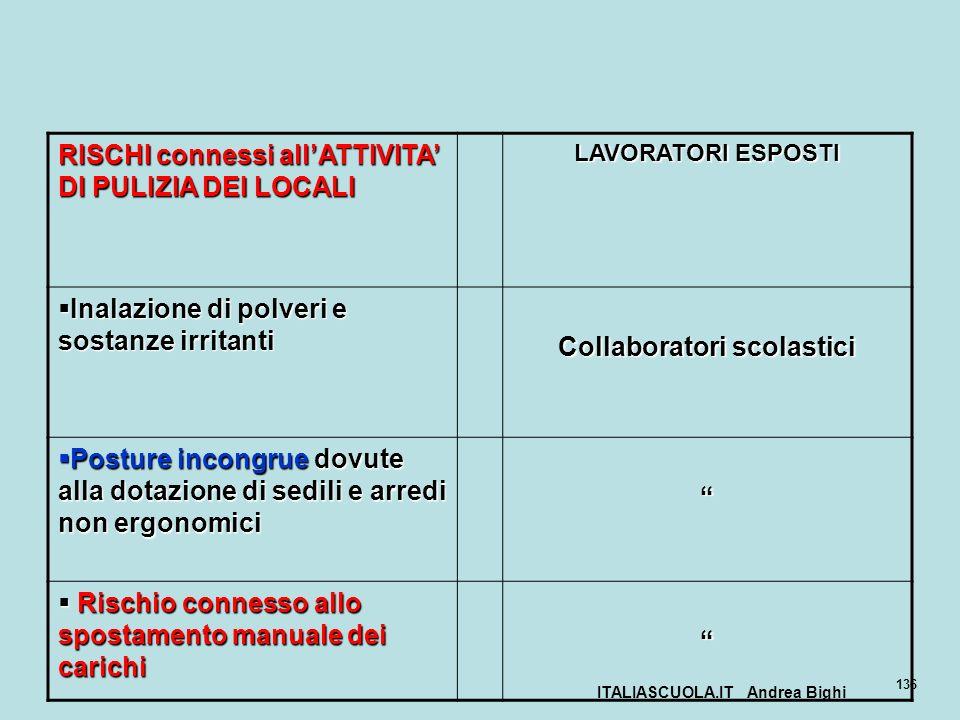 ITALIASCUOLA.IT Andrea Bighi 136 RISCHI connessi allATTIVITA DI PULIZIA DEI LOCALI LAVORATORI ESPOSTI Inalazione di polveri e sostanze irritanti Inala