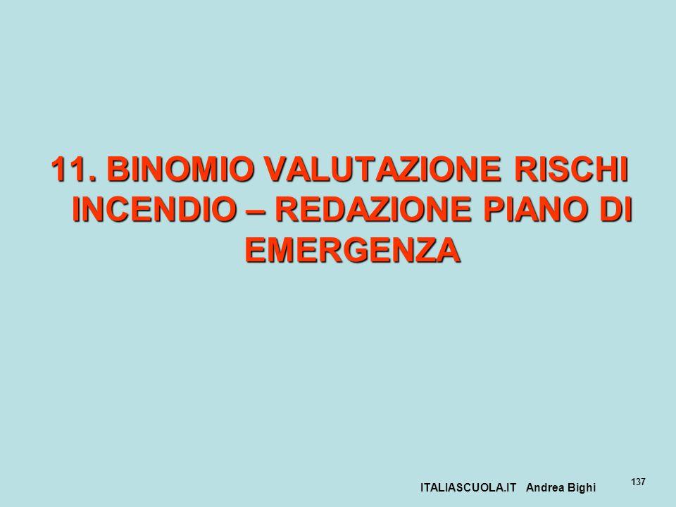 ITALIASCUOLA.IT Andrea Bighi 137 11. BINOMIO VALUTAZIONE RISCHI INCENDIO – REDAZIONE PIANO DI EMERGENZA
