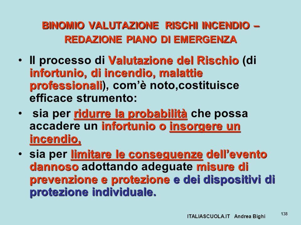 ITALIASCUOLA.IT Andrea Bighi 138 BINOMIO VALUTAZIONE RISCHI INCENDIO – REDAZIONE PIANO DI EMERGENZA Valutazione del Rischio infortunio, di incendio, m