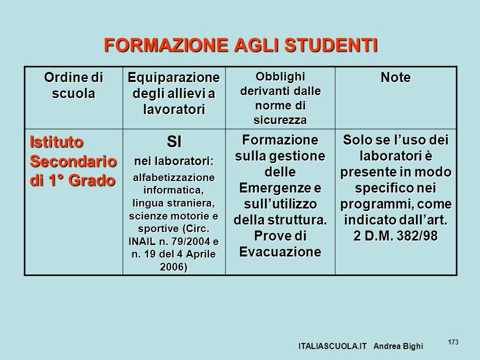 ITALIASCUOLA.IT Andrea Bighi 173 FORMAZIONE AGLI STUDENTI Ordine di scuola Equiparazione degli allievi a lavoratori Obblighi derivanti dalle norme di