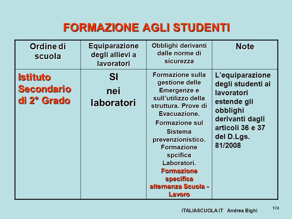 ITALIASCUOLA.IT Andrea Bighi 174 FORMAZIONE AGLI STUDENTI Ordine di scuola Equiparazione degli allievi a lavoratori Obblighi derivanti dalle norme di