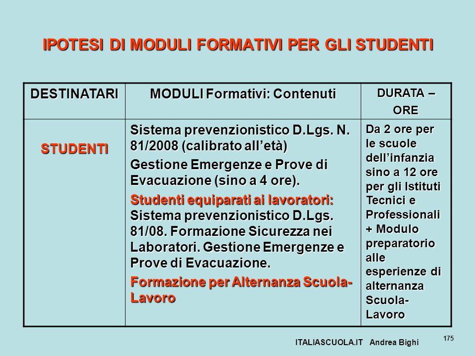 ITALIASCUOLA.IT Andrea Bighi 175 IPOTESI DI MODULI FORMATIVI PER GLI STUDENTI DESTINATARI MODULI Formativi: Contenuti DURATA – ORE STUDENTI Sistema pr