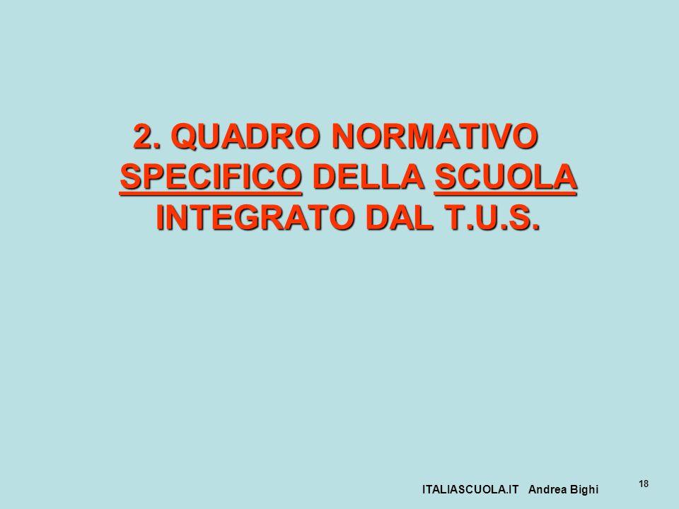 ITALIASCUOLA.IT Andrea Bighi 18 2. QUADRO NORMATIVO SPECIFICO DELLA SCUOLA INTEGRATO DAL T.U.S.