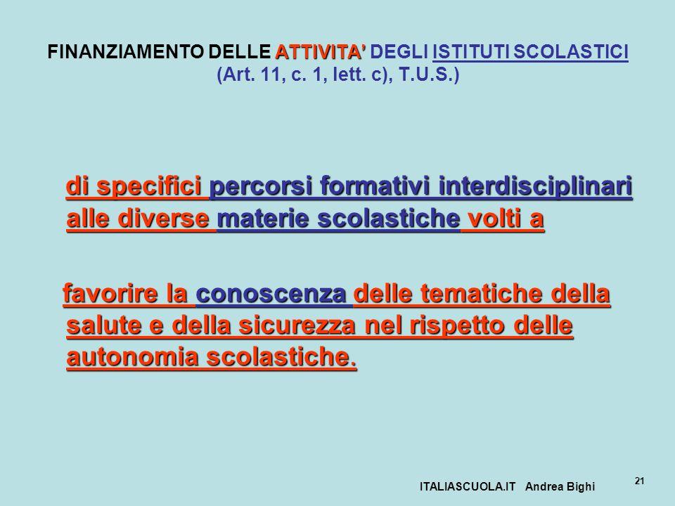 ITALIASCUOLA.IT Andrea Bighi 21 ATTIVITA FINANZIAMENTO DELLE ATTIVITA DEGLI ISTITUTI SCOLASTICI (Art. 11, c. 1, lett. c), T.U.S.) di specifici percors