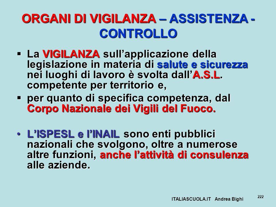 ITALIASCUOLA.IT Andrea Bighi 222 ORGANI DI VIGILANZA – ASSISTENZA - CONTROLLO La VIGILANZA sullapplicazione della legislazione in materia di salute e