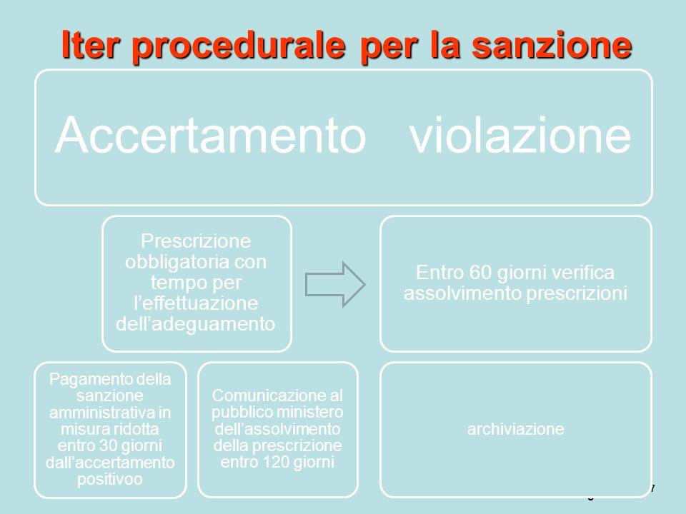 ITALIASCUOLA.IT Andrea Bighi 227 Iter procedurale per la sanzione Accertamento violazione Prescrizione obbligatoria con tempo per leffettuazione della
