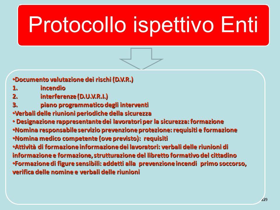 ITALIASCUOLA.IT Andrea Bighi 229 Protocollo ispettivo Enti Documento valutazione dei rischi (D.V.R.) Documento valutazione dei rischi (D.V.R.) 1.incen