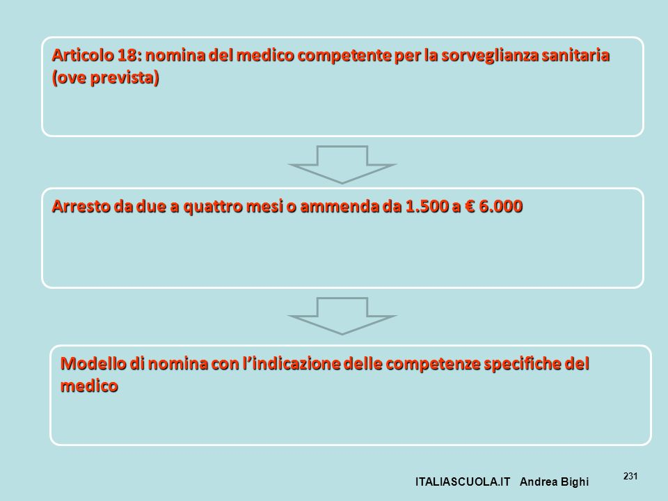 ITALIASCUOLA.IT Andrea Bighi 231 Articolo 18: nomina del medico competente per la sorveglianza sanitaria (ove prevista) Arresto da due a quattro mesi