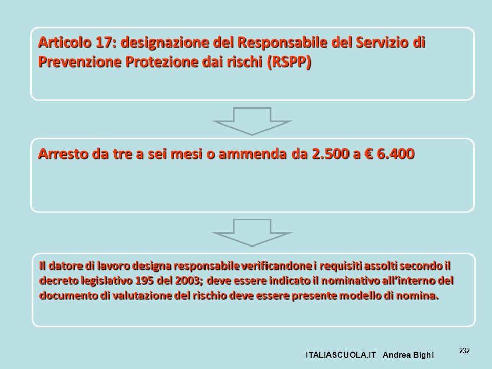 ITALIASCUOLA.IT Andrea Bighi 232 Articolo 17: designazione del Responsabile del Servizio di Prevenzione Protezione dai rischi (RSPP) Arresto da tre a