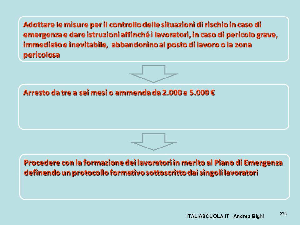 ITALIASCUOLA.IT Andrea Bighi 235 Adottare le misure per il controllo delle situazioni di rischio in caso di emergenza e dare istruzioni affinché i lav