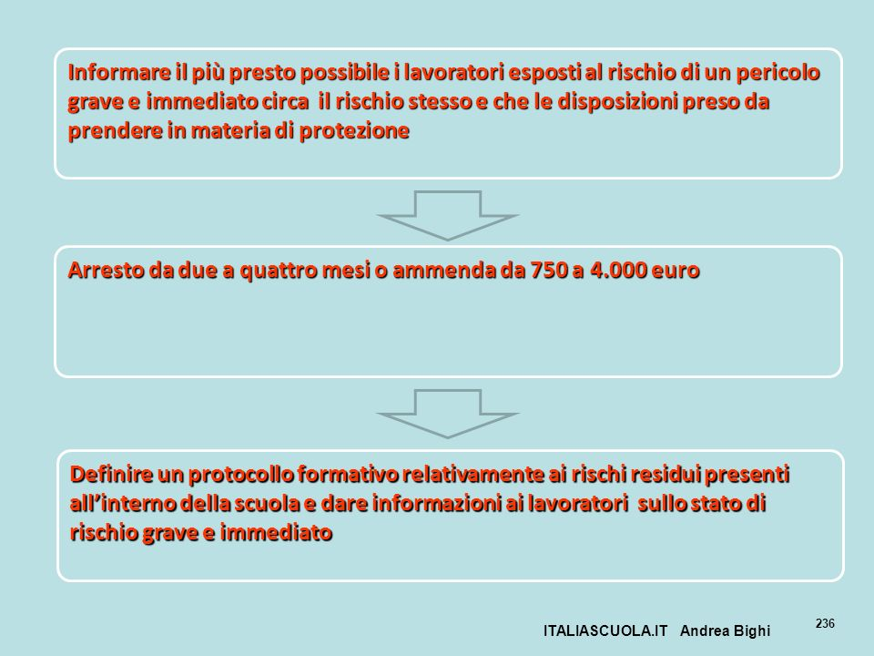ITALIASCUOLA.IT Andrea Bighi 236 Informare il più presto possibile i lavoratori esposti al rischio di un pericolo grave e immediato circa il rischio s