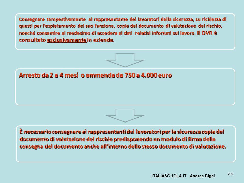 ITALIASCUOLA.IT Andrea Bighi 239 Consegnare tempestivamente al rappresentante dei lavoratori della sicurezza, su richiesta di questi per lespletamento