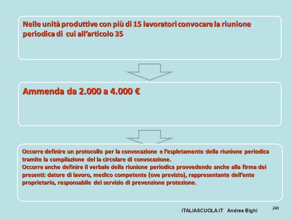 ITALIASCUOLA.IT Andrea Bighi 240 Nelle unità produttive con più di 15 lavoratori convocare la riunione periodica di cui allarticolo 35 Ammenda da 2.00