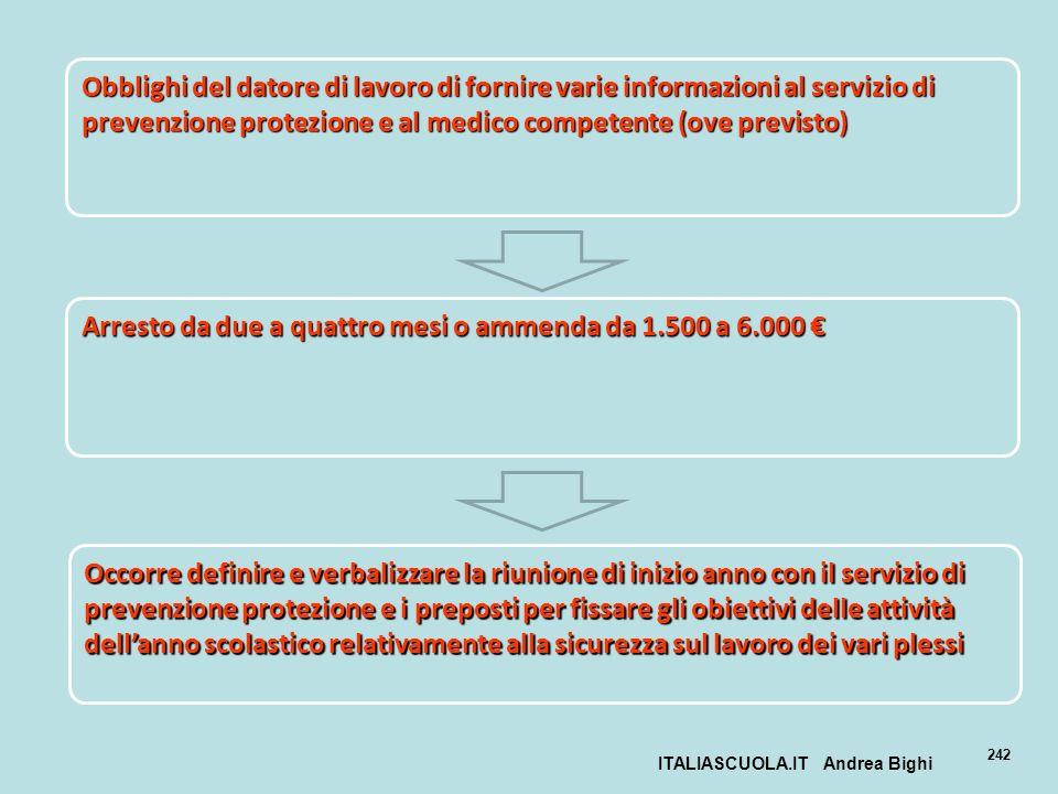 ITALIASCUOLA.IT Andrea Bighi 242 Obblighi del datore di lavoro di fornire varie informazioni al servizio di prevenzione protezione e al medico compete