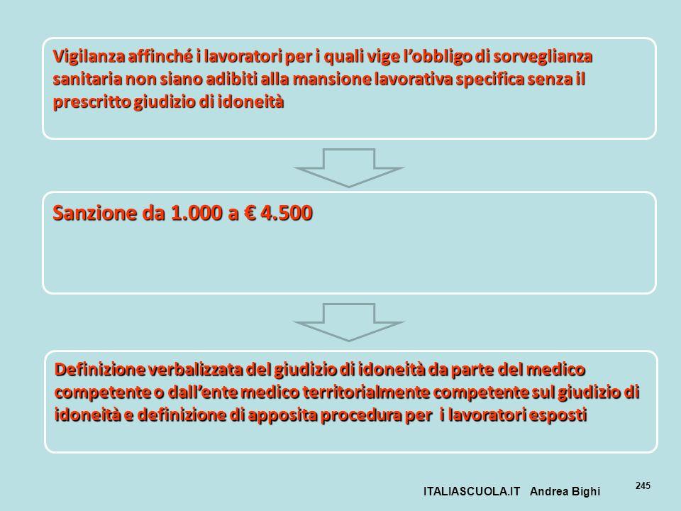 ITALIASCUOLA.IT Andrea Bighi 245 Vigilanza affinché i lavoratori per i quali vige lobbligo di sorveglianza sanitaria non siano adibiti alla mansione l