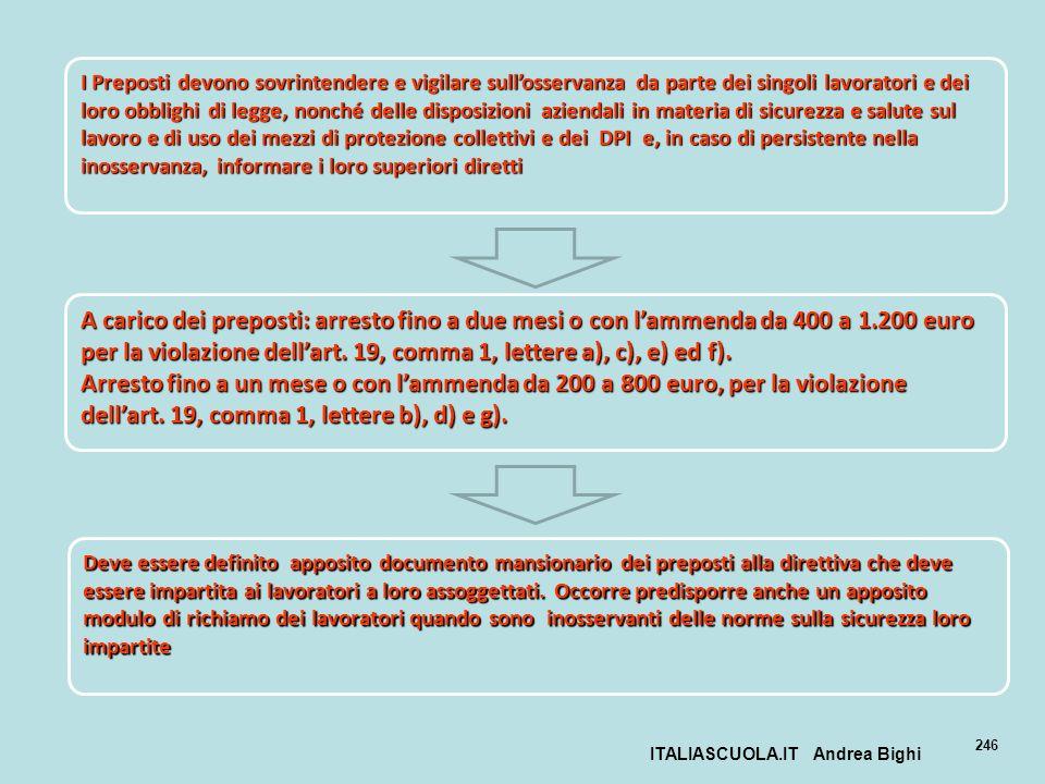ITALIASCUOLA.IT Andrea Bighi 246 I Preposti devono sovrintendere e vigilare sullosservanza da parte dei singoli lavoratori e dei loro obblighi di legg