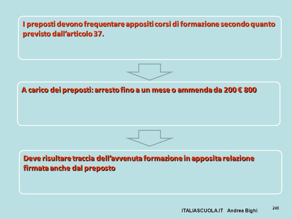 ITALIASCUOLA.IT Andrea Bighi 248 I preposti devono frequentare appositi corsi di formazione secondo quanto previsto dallarticolo 37. A carico dei prep