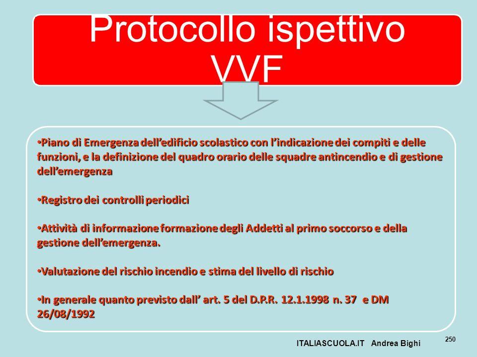 ITALIASCUOLA.IT Andrea Bighi 250 Protocollo ispettivo VVF Piano di Emergenza delledificio scolastico con lindicazione dei compiti e delle funzioni, e