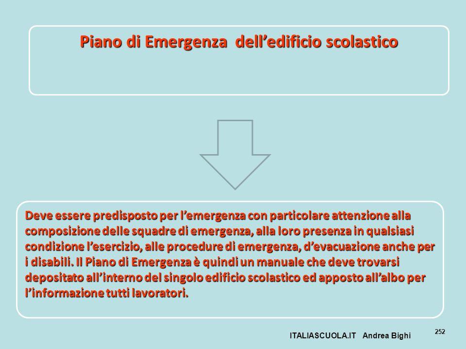 ITALIASCUOLA.IT Andrea Bighi 252 Piano di Emergenza delledificio scolastico Deve essere predisposto per lemergenza con particolare attenzione alla com