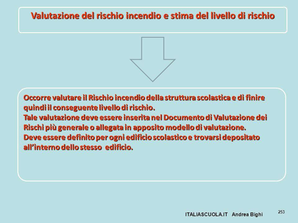 ITALIASCUOLA.IT Andrea Bighi 253 Valutazione del rischio incendio e stima del livello di rischio Occorre valutare il Rischio incendio della struttura