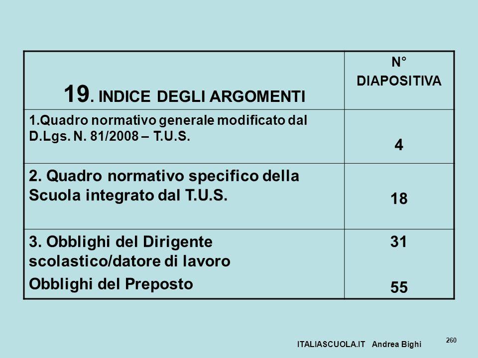 ITALIASCUOLA.IT Andrea Bighi 260 19. INDICE DEGLI ARGOMENTI N° DIAPOSITIVA 1.Quadro normativo generale modificato dal D.Lgs. N. 81/2008 – T.U.S. 4 2.