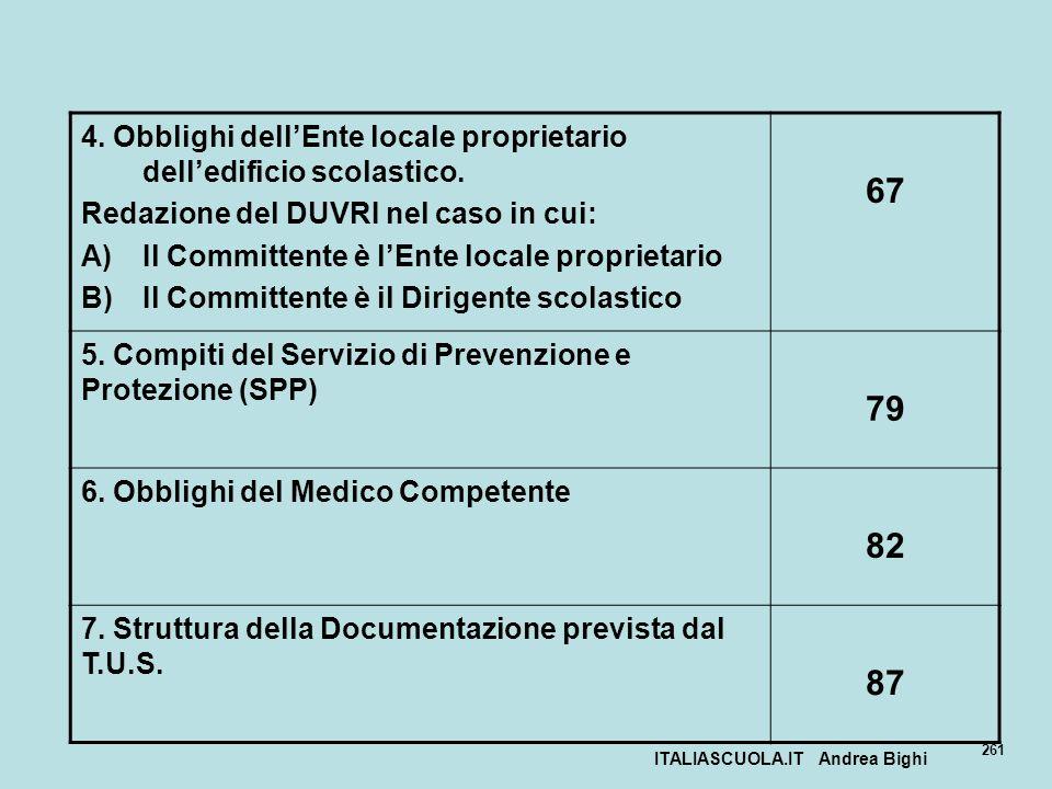 ITALIASCUOLA.IT Andrea Bighi 261 4. Obblighi dellEnte locale proprietario delledificio scolastico. Redazione del DUVRI nel caso in cui: A)Il Committen