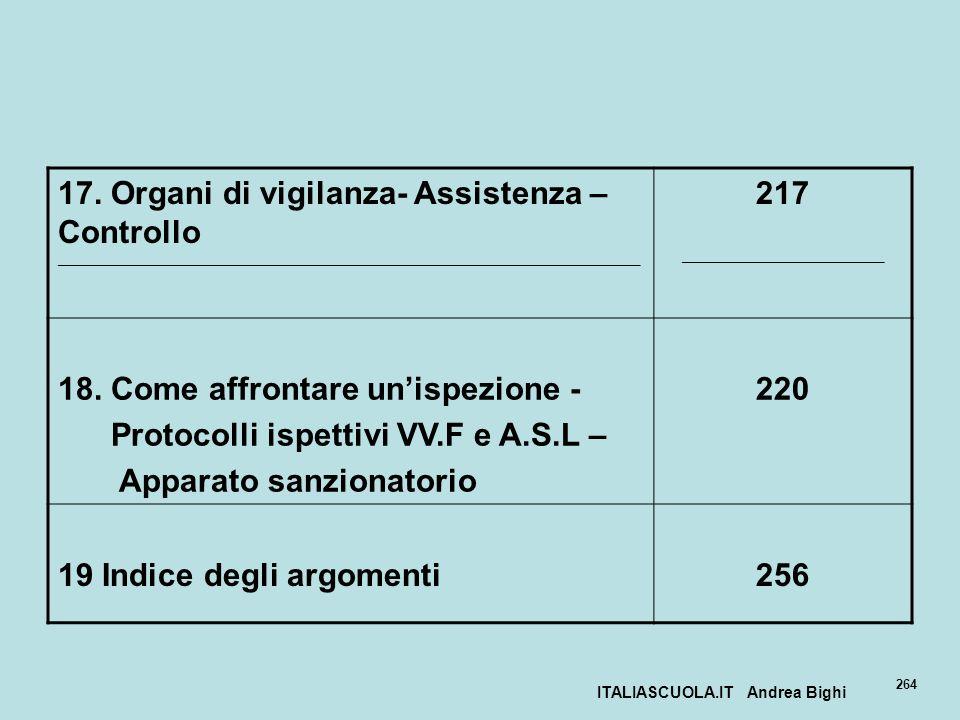 ITALIASCUOLA.IT Andrea Bighi 264 17. Organi di vigilanza- Assistenza – Controllo _____________________________________________________________________