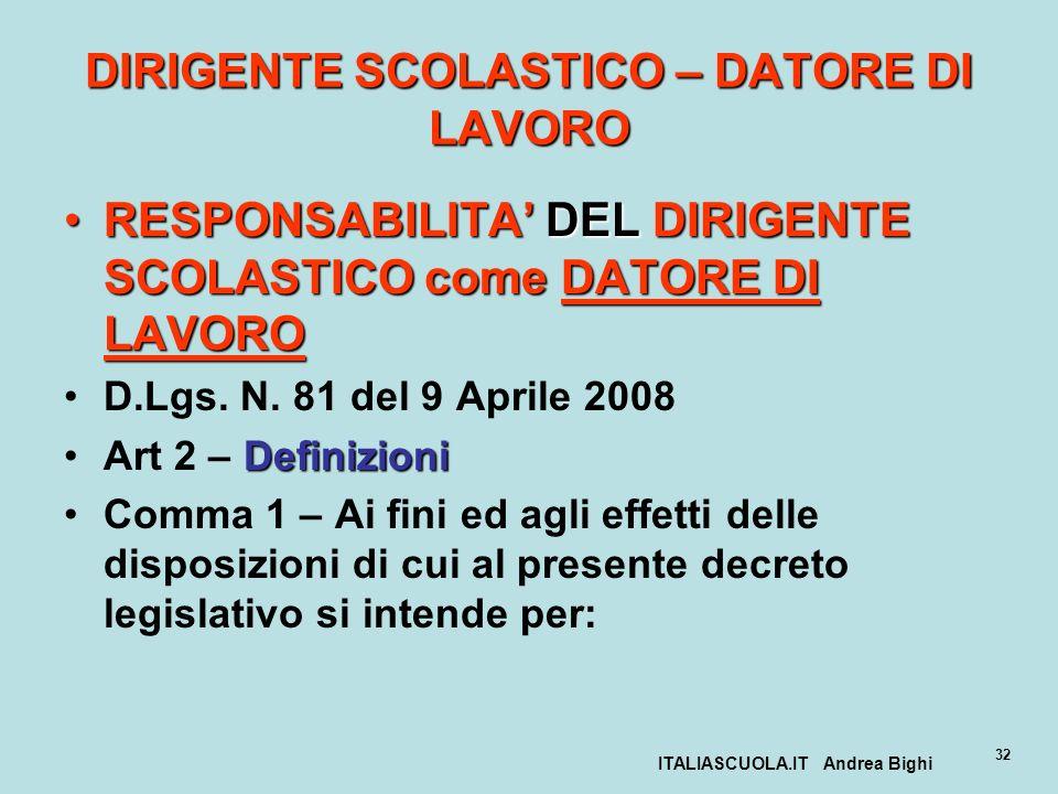 ITALIASCUOLA.IT Andrea Bighi 32 DIRIGENTE SCOLASTICO – DATORE DI LAVORO RESPONSABILITADEL DIRIGENTE SCOLASTICO come DATORE DI LAVORORESPONSABILITA DEL