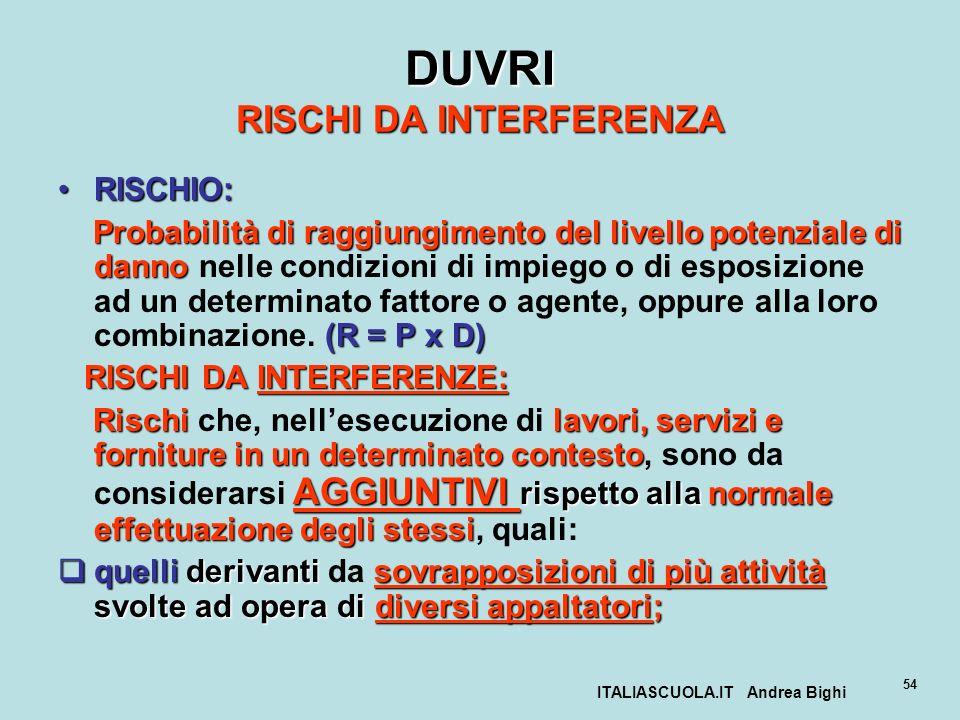 ITALIASCUOLA.IT Andrea Bighi 54 DUVRI RISCHI DA INTERFERENZA RISCHIO:RISCHIO: Probabilità di raggiungimento del livello potenziale di danno (R = P x D