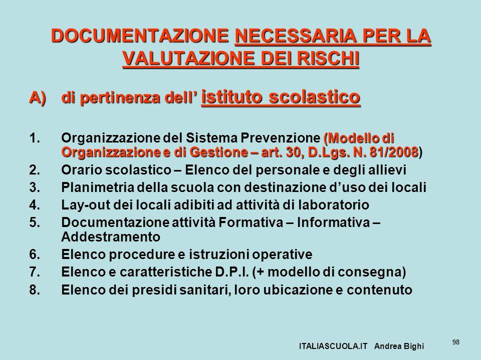 ITALIASCUOLA.IT Andrea Bighi 98 DOCUMENTAZIONE NECESSARIA PER LA VALUTAZIONE DEI RISCHI A)di pertinenza dell istituto scolastico (Modello di Organizza