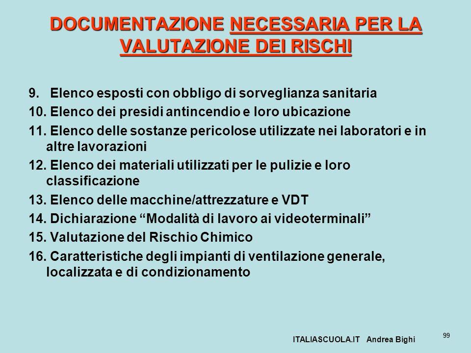 ITALIASCUOLA.IT Andrea Bighi 99 DOCUMENTAZIONE NECESSARIA PER LA VALUTAZIONE DEI RISCHI 9. Elenco esposti con obbligo di sorveglianza sanitaria 10. El