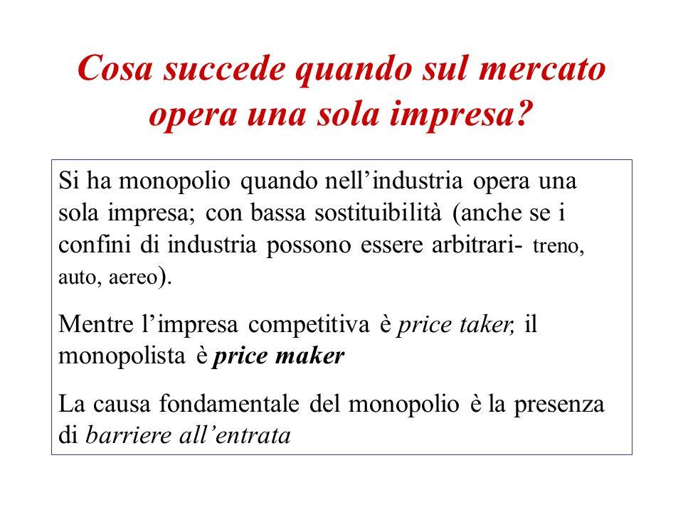 Vantaggi della concorrenza perfetta Il prezzo è uguale al costo marginale (se P> Cmg, il valore del bene sarebbe superiore al suo costo svantaggio per