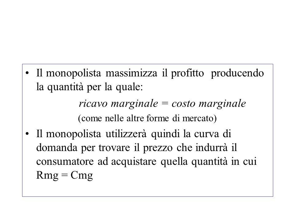 Quando il monopolista aumenta le vendite, si hanno due effetti: –Effetto quantità: più output venduto, più elevato è Q –Effetto prezzo: il prezzo dimi