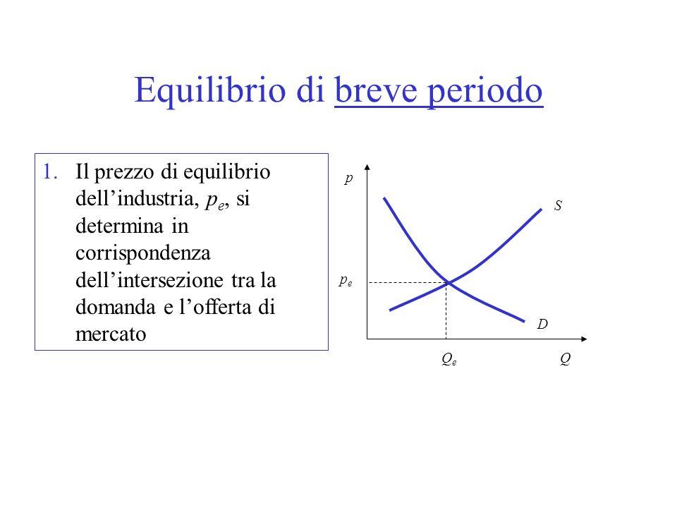 Le ipotesi della concorrenza perfetta Le ipotesi fondamentali sono quattro 1.Esiste un numero molto elevato di imprese 2.Il prodotto è omogeneo 3.Cè p