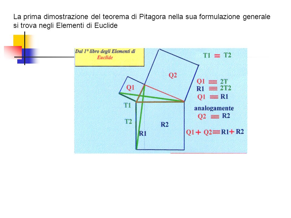 La prima dimostrazione del teorema di Pitagora nella sua formulazione generale si trova negli Elementi di Euclide