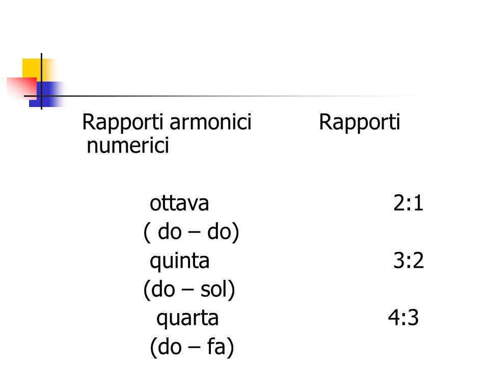 Rapporti armonici Rapporti numerici ottava 2:1 ( do – do) quinta 3:2 (do – sol) quarta 4:3 (do – fa)