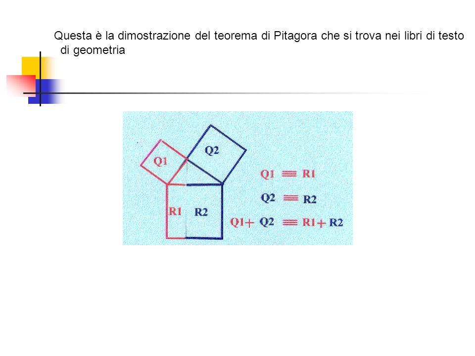 Questa è la dimostrazione del teorema di Pitagora che si trova nei libri di testo di geometria