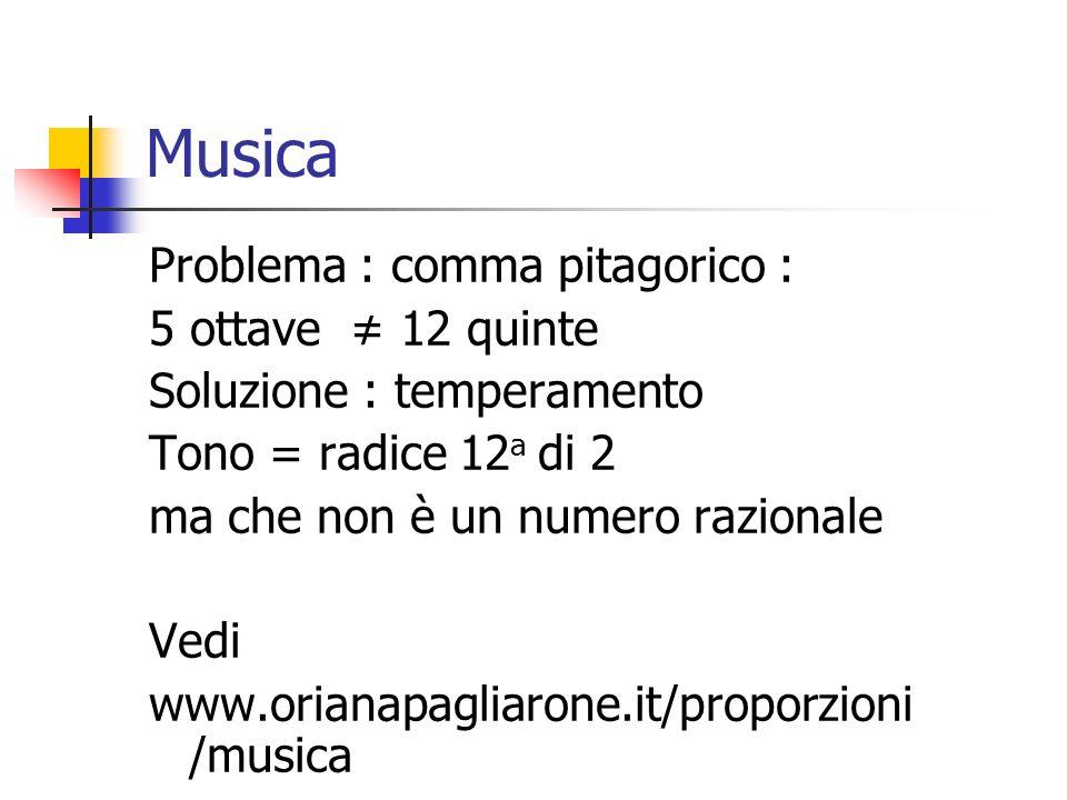 Musica Problema : comma pitagorico : 5 ottave 12 quinte Soluzione : temperamento Tono = radice 12 a di 2 ma che non è un numero razionale Vedi www.ori
