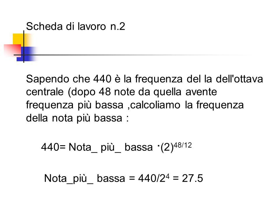 Scheda di lavoro n.3 Ora sapendo il valore del semitono e della frequenza della nota più bassa, possiamo calcolare la frequenza di una qualunque nota ( dopo x note da quella più bassa ): frequenza = Nota_più_bassa 2 x/12